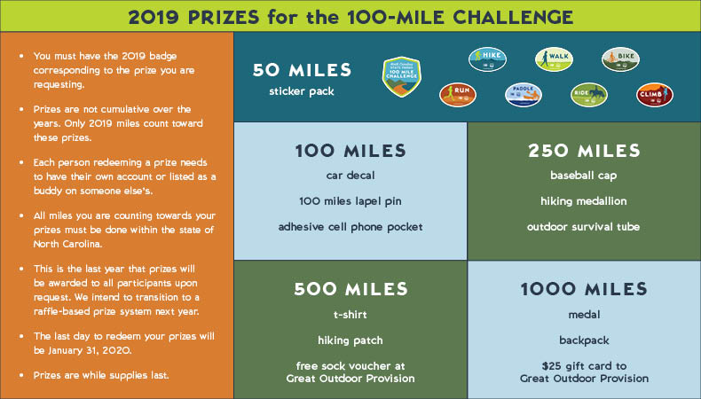 2019 prizes for 100-Mile Challenge program